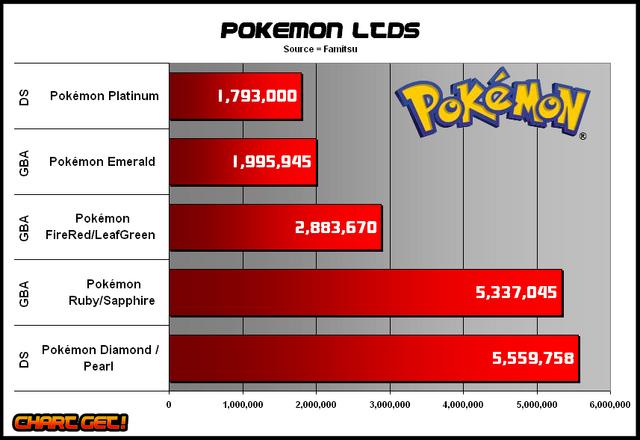 File:Pokemon-mainline-LTDs-100-1-.png