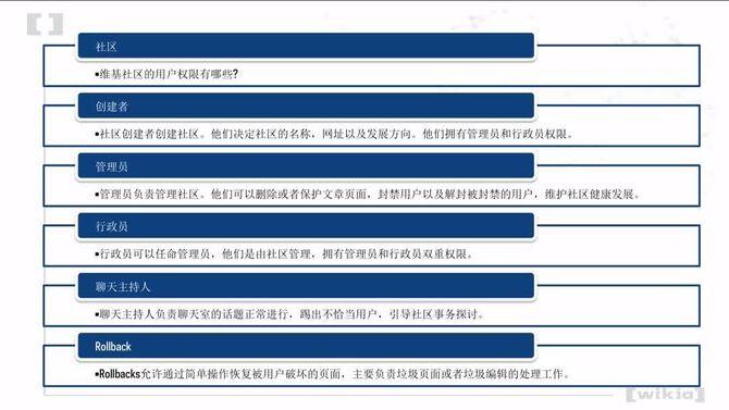 维基课堂-用户管理权限介绍