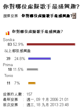 File:Ecapsule virtualvocalist poll zrg.png
