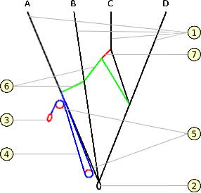 Fichier:Accelerator diagram.png