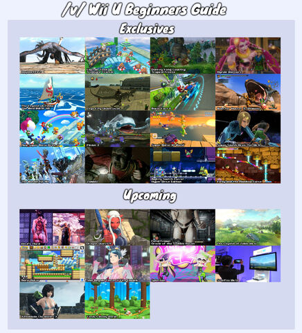 File:Wii U Beginners Guide.jpg