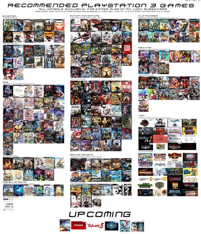 File:Recommended playstation 3 games.jpg