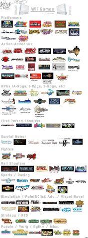 File:WiiGameslistupdated23-11-.jpg