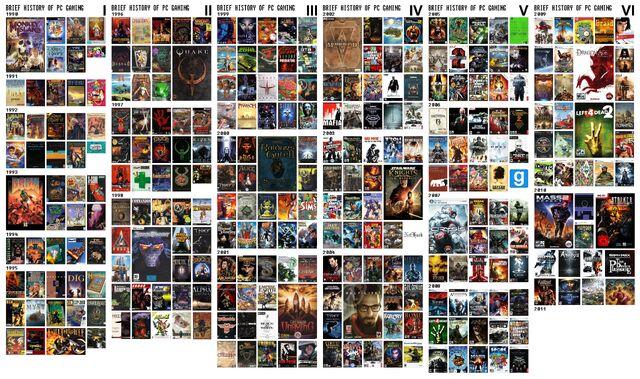 File:History of PC Gaming.jpg