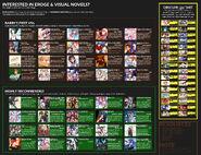 VisualNovel recommendations 2