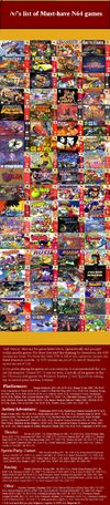 N64 RecommendedGames