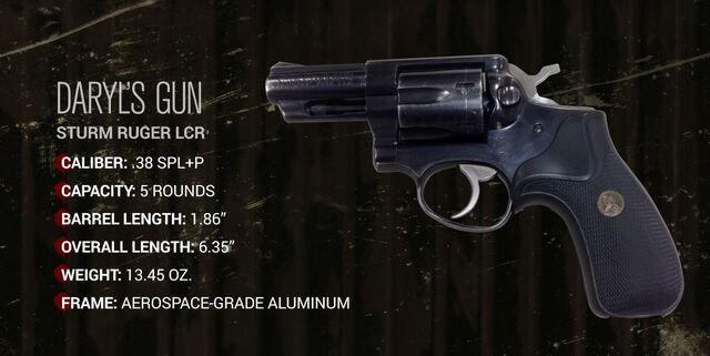 File:Daryl's Gun.jpg