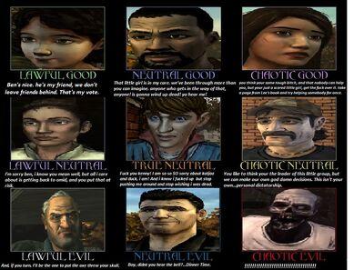 Walking dead characters