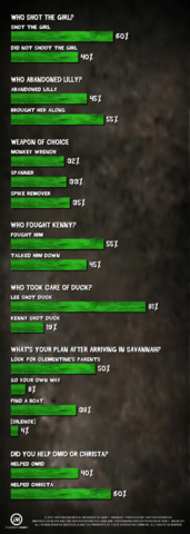 File:Video Game Stats - Episode 3.png
