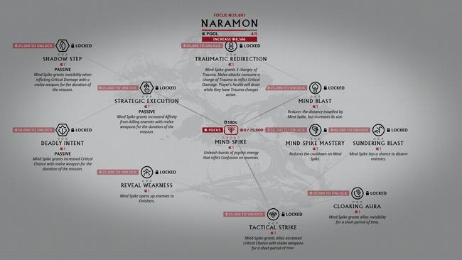 Naramon.png
