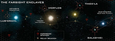 Farsight Enclaves