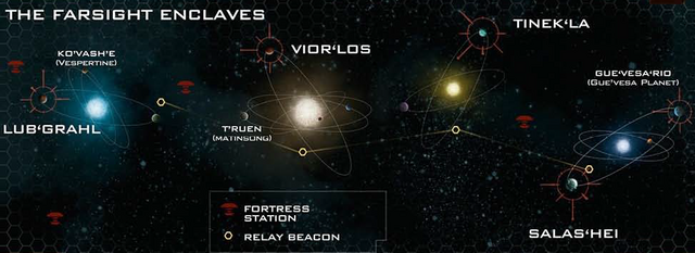 File:Farsight Enclaves.png