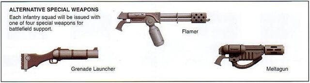 File:Alternative Special Weapons.jpg