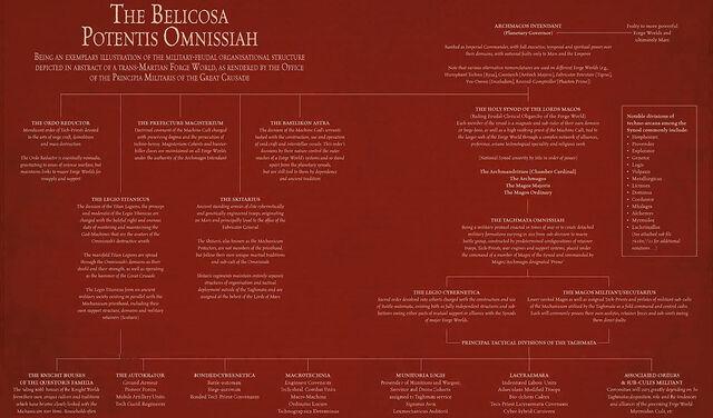 File:Belicosa Potentis Omnissiah.jpg