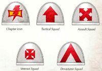 WS Squad Types