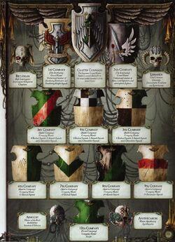Dark Angels Hierarchy