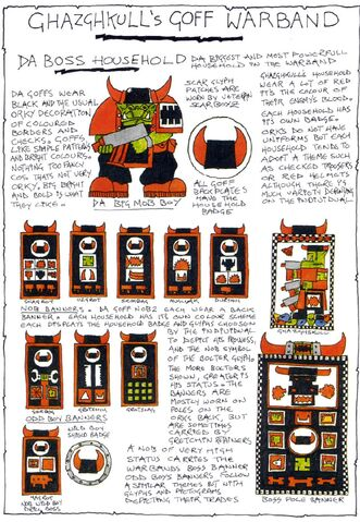 File:Ghazghkull's Goff Warband Symbols.jpg