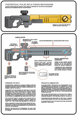The pulse rifle