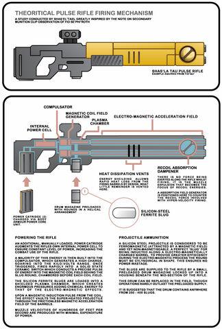 File:The pulse rifle.jpg