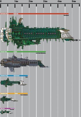 File:ImperialNavyShipClasses.jpg