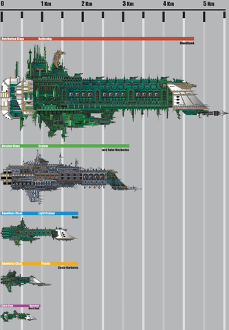 File:Battlefleet Gothic Scale Chart by The First Magelord.png