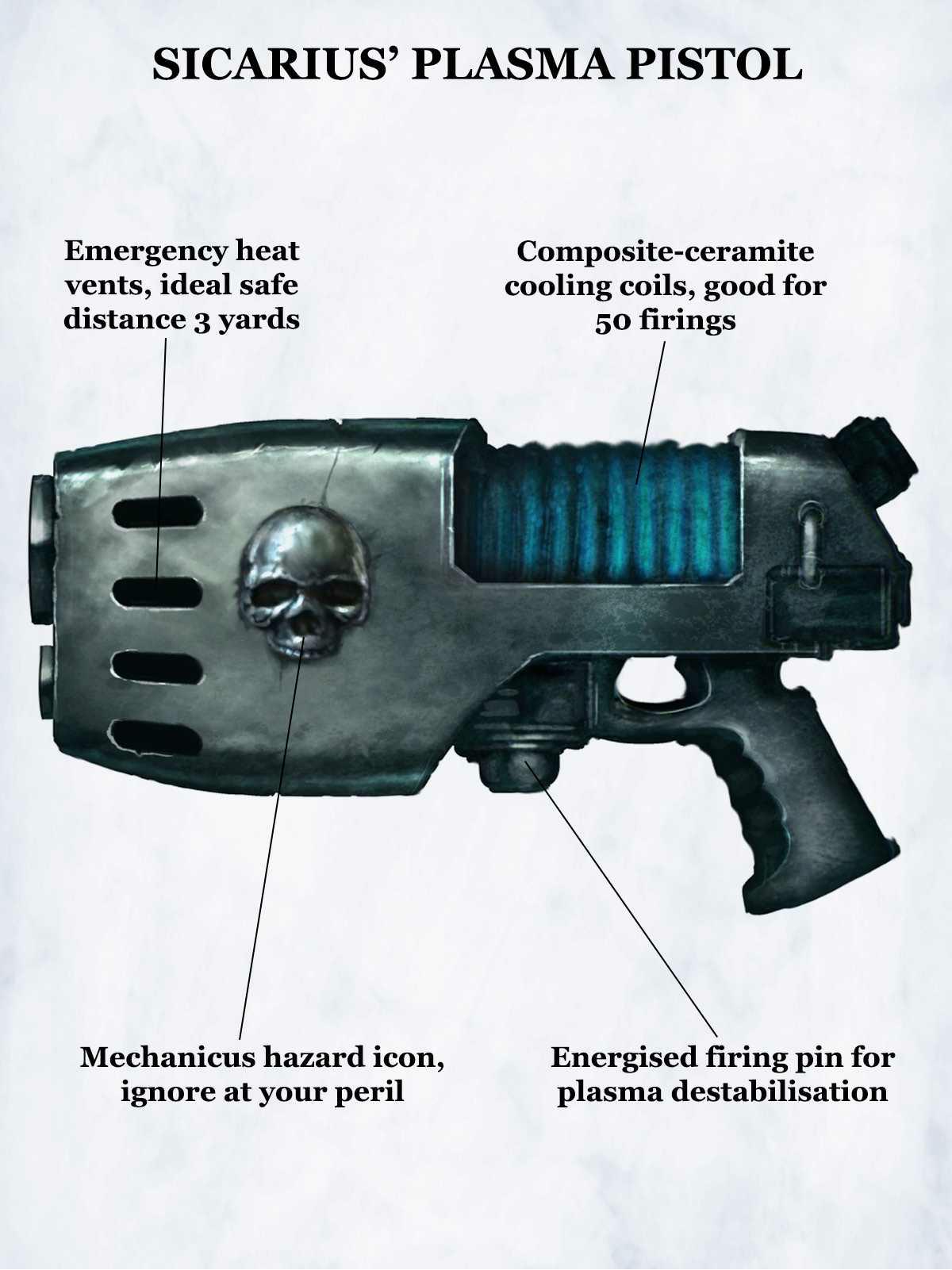 Plasma Pistol Warhammer 40k Fandom Powered By Wikia