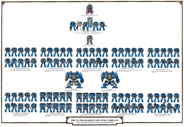 File:UM 2nd Co. Guardians of the Temple.png