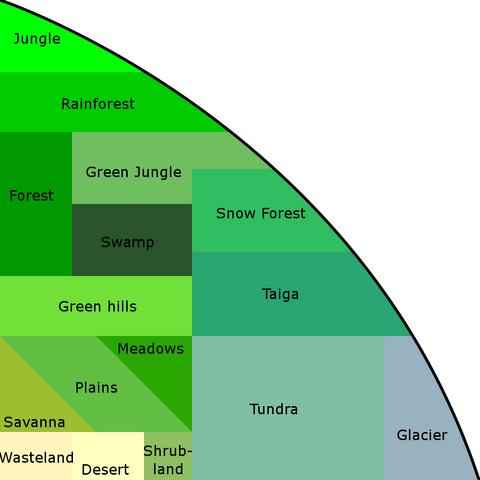 File:TDE-Kris159-Biomes.png