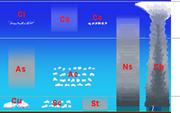 200px-Wolkenstockwerke