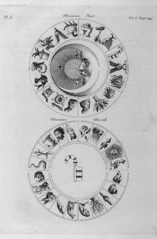 Datei:Aztekischerkalender.jpeg
