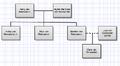Van Renssaeler family tree.png