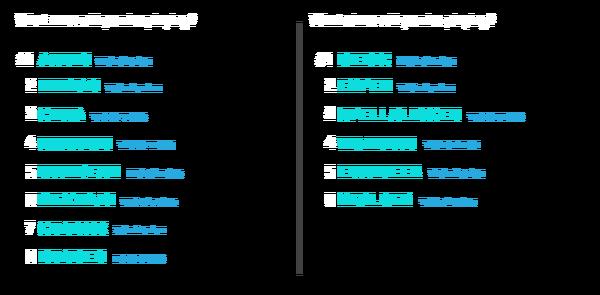 INEX WildStar InfoGraphic