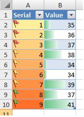 Databar