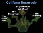Coilfang Reservoir Interior