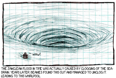 Whirlpool 28xkcd 2229