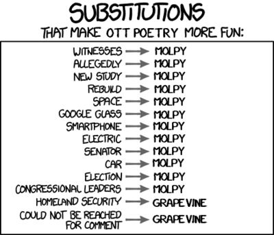 Substitutions2