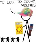 Molpatar