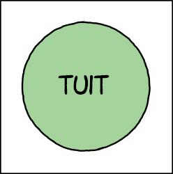 Virus venn diagram b