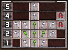 E-wing dial