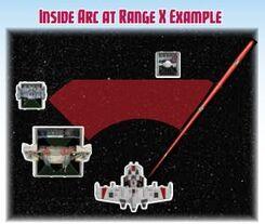 Inside Arc at Range X