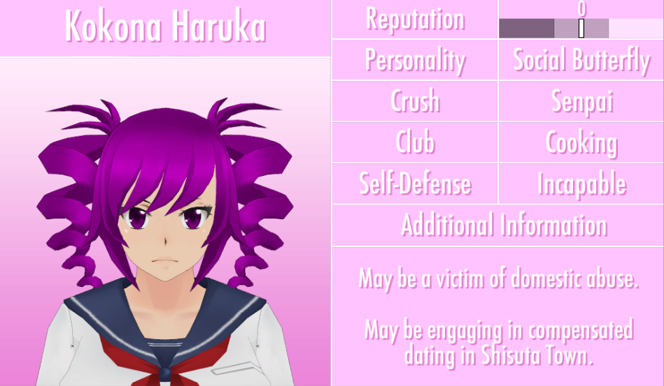 male personality types dating simulator