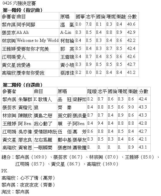 六強決定賽0426.JPG