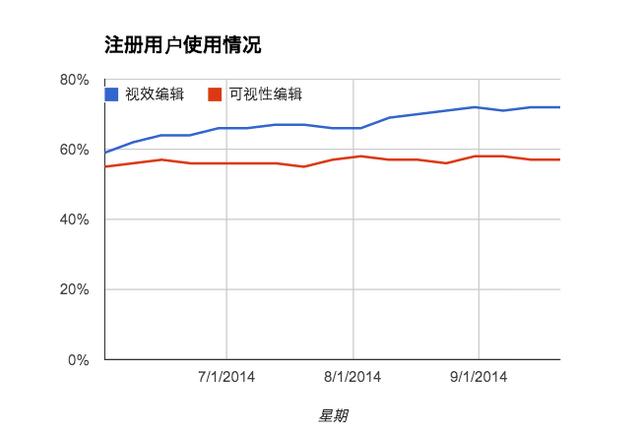 File:Screen Shot 2014-10-06 at 3.24.52 PM.png