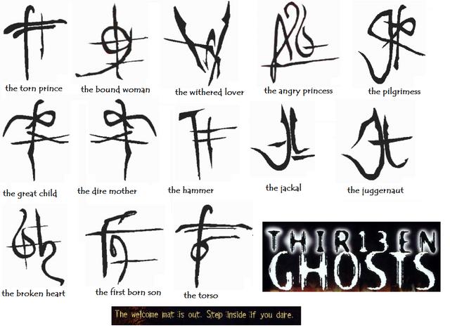 File:The Black Zodiac.png