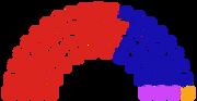 Merton London Borough Council in 2017