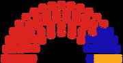 Ealing London Borough Council in 2017
