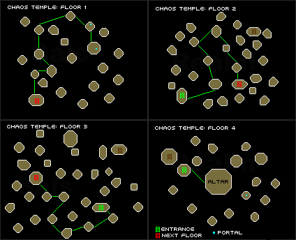 File:Chaos altar map.png