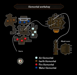 Elemental Workshop