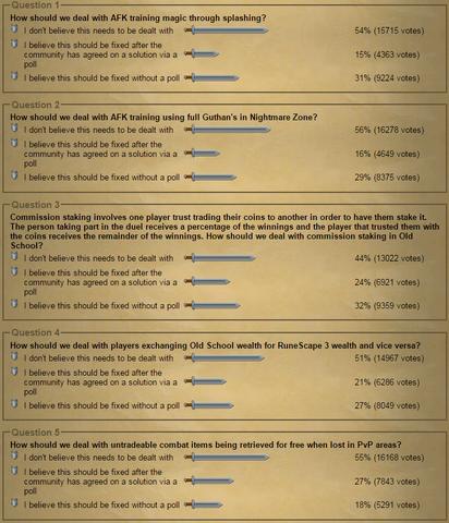 File:Integrity Survey Followup (1).png