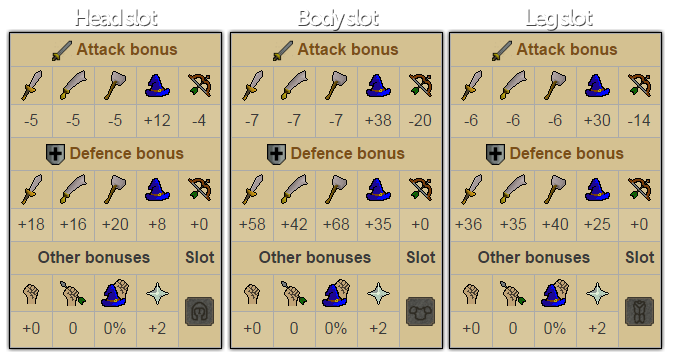 Dev Blog- Raids Armours & Rewards (3)